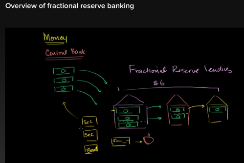 overview-reserve-banking