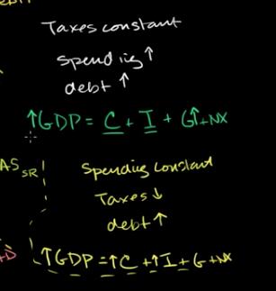 Govt. spending constant